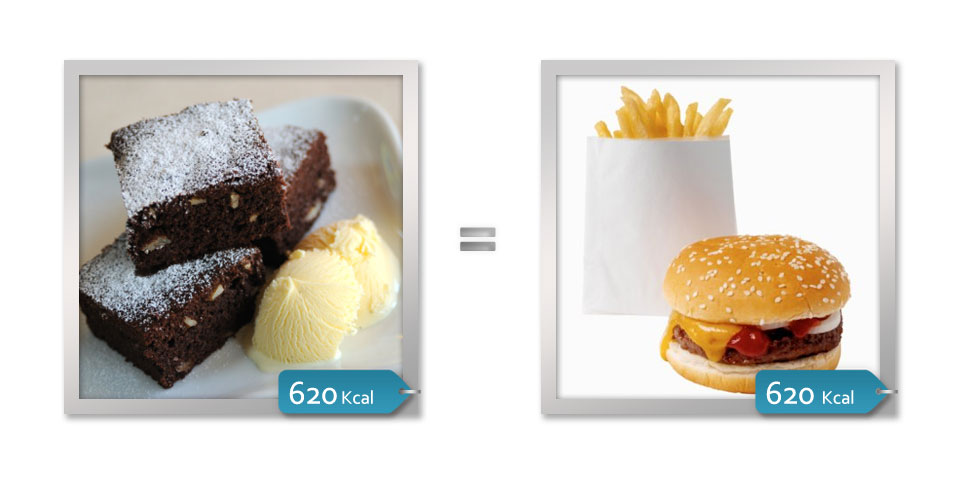 BROWNIE COM SORVETE = HAMBURGUER COM BATATA