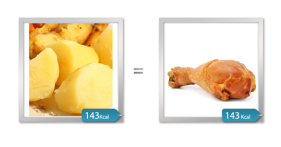BATATA DOCE = COXA DE FRANGO