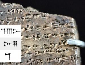 Das 30 letras do alfabeto extinto, o sistema foi capaz de mapear corretamente 29 com seus correspondentes em hebraico