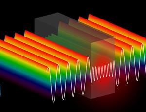 Ilustração mostra como age o antilaser, um dispositivo que, em vez de emitir, absorve luz