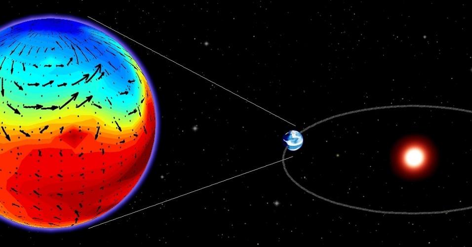 Exoplaneta 581d, que gira ao redor da estrela-anã Gliese 581, é o primeiro a ter as características necessárias para ser habitável