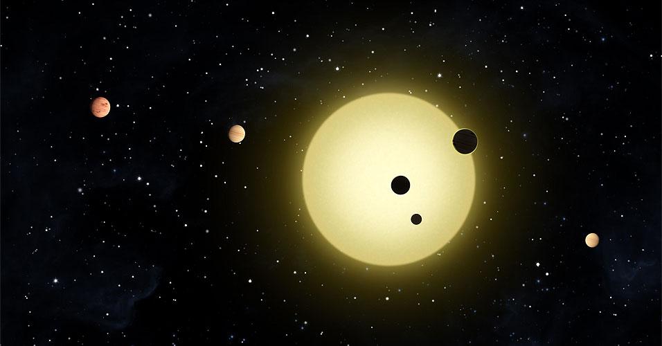 Sistema planetário de Kepler-11