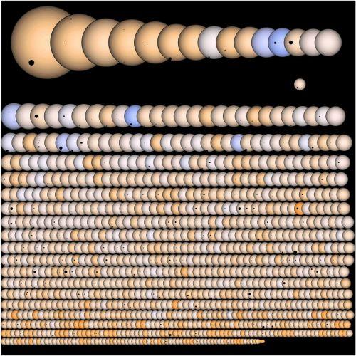 Planetas descobertos