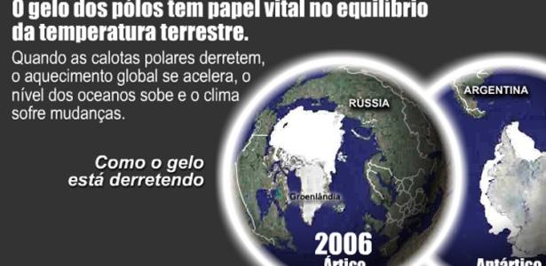 O satélite europeu foi desenhado para estudar a mudança climática; veja infográfico
