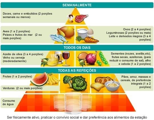 Gengibre com canela e maçãs de perda de peso