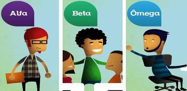 Alfa é o líder, enquanto o beta é o segundo na hierarquia e o ômega é o último da fila